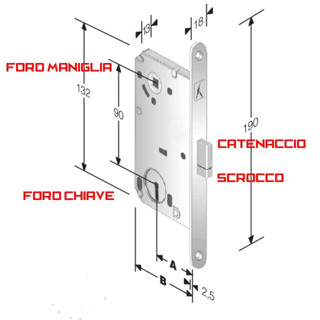 come-funziona-serratura-magnetica